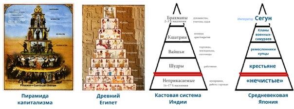 Мир представляет собой пирамиду, состоящую из множества пирамидок